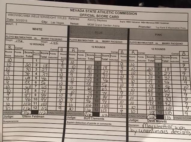 FIGHT SCORECARD