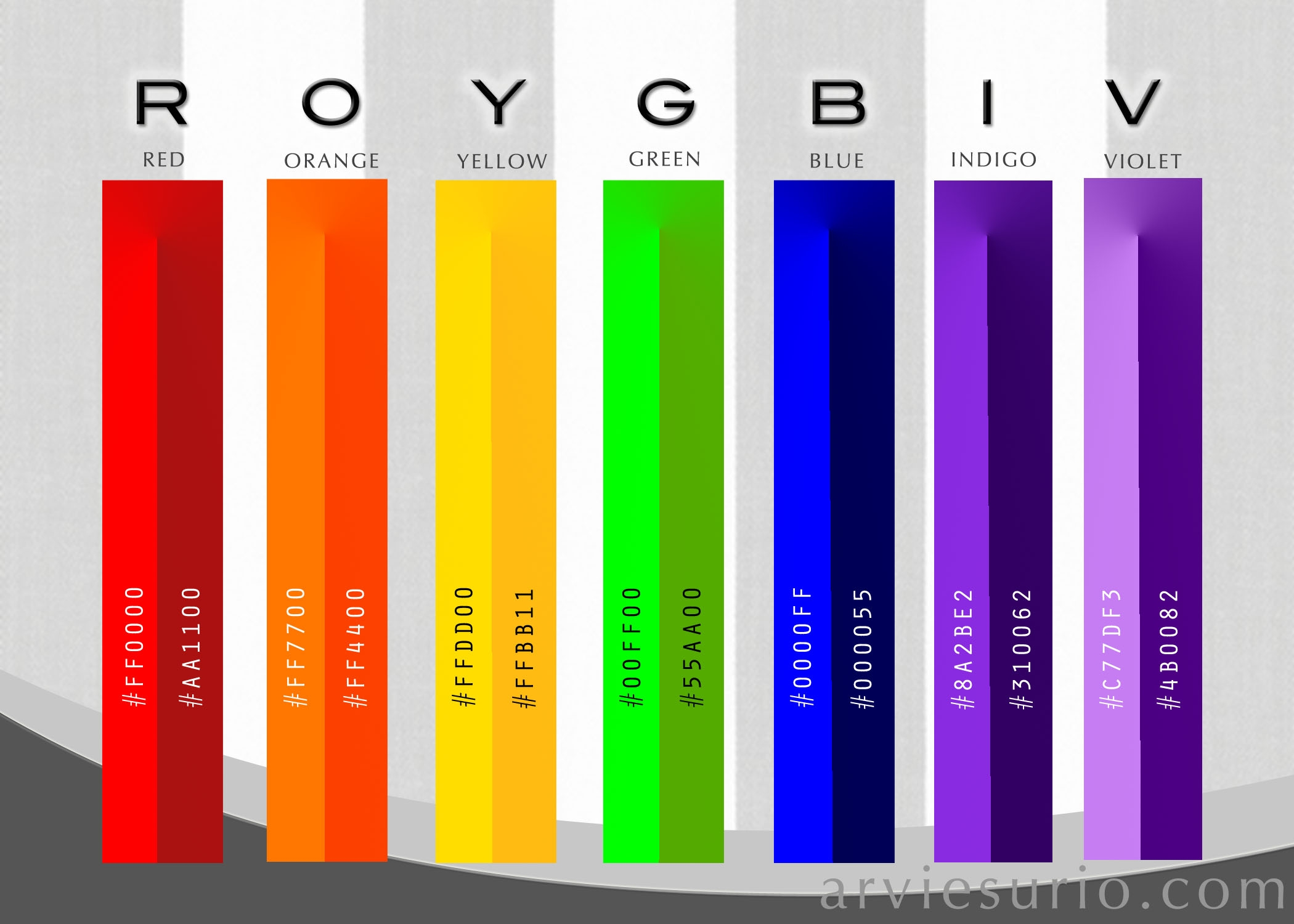 Huh...ROYGBIV is a thing...and I though Lambo was having a stroke...